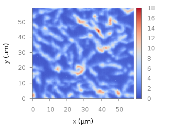 Matlab colorbar with Gnuplot « Gnuplotting