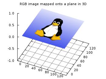 RGB Image 3D