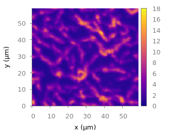 plasma colormap