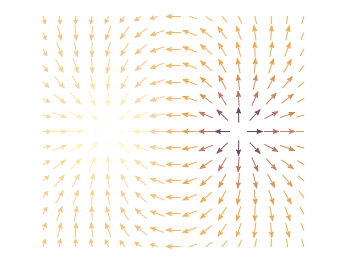 Vector field showing two sources